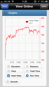 Heart rate as in the online view of Runmeter app